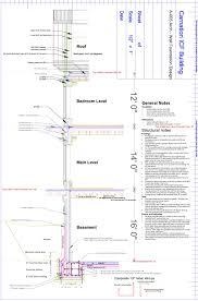 house blueprints