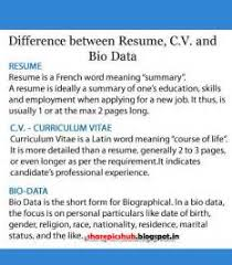 Bio Data Resume Popular Masters Essay Editor Site Process Of An Essay Essays On