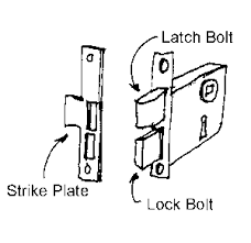 home design door locks types of door locks for home interior decorating and design