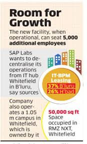 sap labs plans to lease 5l sq ft space in bengaluru the economic