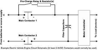 ed how and why electric vehicle contactors overcome damaging