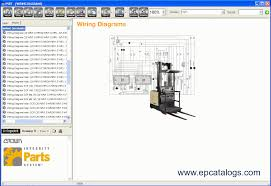 crown parts u0026 service resource tool repair manual forklift
