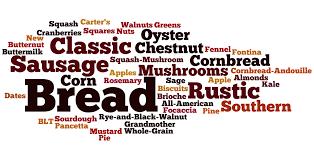 the bitten word thanksgiving 2015 trends tips for your trendiest