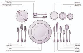 how to set a formal dinner table amazing how to set a dinner table properly ideas best image engine