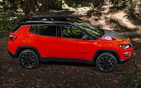 jeep compass limited red jeep compass trailhawk 2017 wallpapers and hd images car pixel