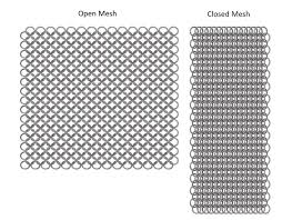 Chain Mail Curtain Mailletec Fabric Mailletec