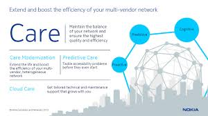 quote me today customer services care services nokia networks