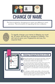 legal information on how to legally change your name in alberta