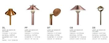 Dallas Landscape Lighting Luminaire Outdoor Lighting Rcb Lighting