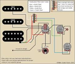 miller guitar strat humbucker w push pull for coil tapping
