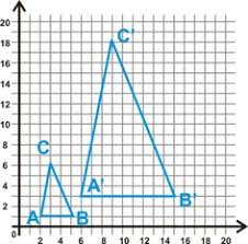 scale drawing dilation activity sreb math pinterest scale