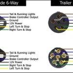 pj trailers trailer plug wiring with regard to 6 way trailer