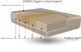 Eco Mattress Topper 2 5 Soaring Heart Organic Latex Mattresses Wool Cotton Futons