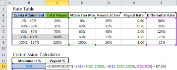 Sales Commission Excel Template Excel Formula To Calculate Commissions With Tiered Rate Structure