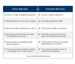 georgia home warranty plans best companies home warranty vs appliance extended warranty