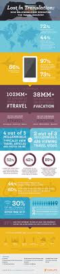 Alabama travel trends images Infographic how millennials are reshaping the travel industry jpg