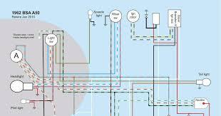 old bike hack bsa a50 a65 wiring diagram