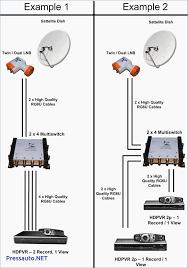 satellite for rv wiring diagram satellite rv receptacle wiring