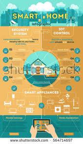 Smart Home Stock Images RoyaltyFree Images  Vectors Shutterstock - Smart home designs
