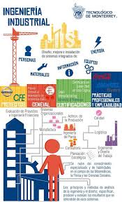 que es layout ingenieria 142 best infografias seguridad images on pinterest industrial