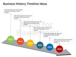 ppt timeline template business timeline template business history timeline templates