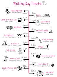 wedding day timeline template doliquid