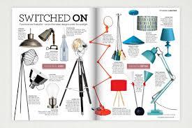 house beautiful magazine u2014 heather thomas