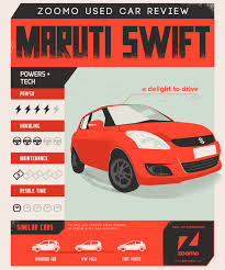 used car review maruti suzuki swift u2013 gozoomo u2013 medium