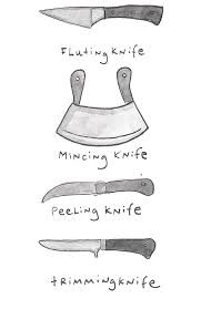 what are kitchen knives different types of knives an illustrated guide