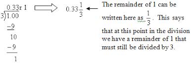 percent to decimal rewriting fractions as percents