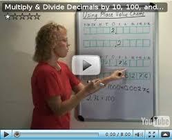 multiply divide decimals powers of ten jpg