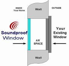 soundproof glass sliding doors faqs soundproof windows inc