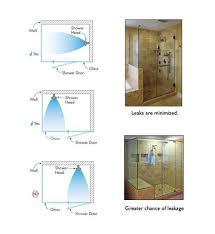Leaking Frameless Shower Door by Frameless Glass Shower Enclosure Design Tips