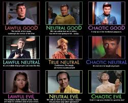 Alignment Chart Meme - crazy eddie s motie news alignment charts for the 50th