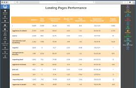 seo monthly report template seo reporting template fieldstation co