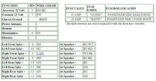 basic speaker install info please nissan frontier forum