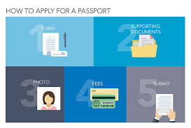 for a how to apply infographic v6 815x550 jpg