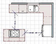 mesure en cuisine les mesures standards pour la rénovation de votre cuisine