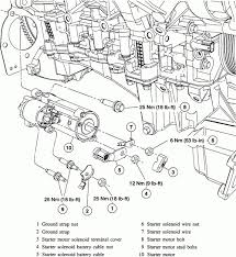 diagrams 500544 lincoln ls starter solenoid wiring diagram