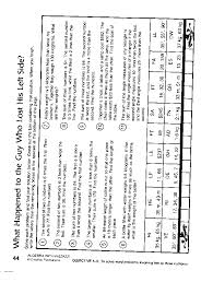 Did You Hear About Math Worksheet Taitrochoi Us Resume Cover Sle