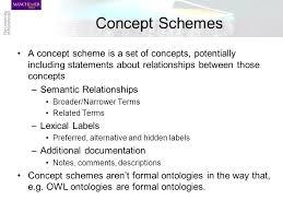 skos ontologies metadata u2013resources marked up with descriptions