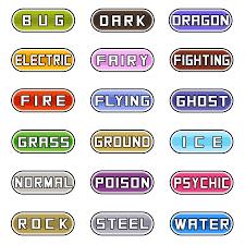 definitive ranking of pokemon types playbuzz