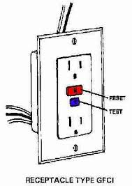 Bathroom Electrical Outlet Gfcis Fact Sheet