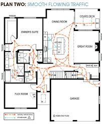 ideas for improving traffic flow in a home design basics