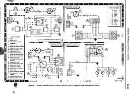 diagrams land rover defender 90 rear wiring diagram u2013 early row