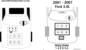 ford taurus wiring diagram inside 2002 mercury sable saleexpert me