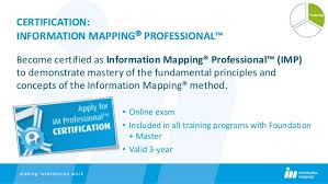 information mapping information mapping presentation for stc coast chapter jan 29