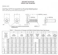 Queen Size Bed Dimensions Metric Jim Author At Page 7 Of 11