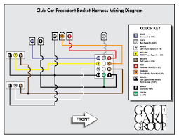 wiring diagram ez go rxv readingrat net stuning golf cart carlplant