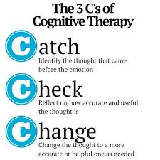 best 25 cbt for ocd ideas on pinterest ocd therapy cbt therapy